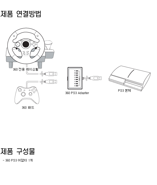 xbox 360 to ps3 controller adapter